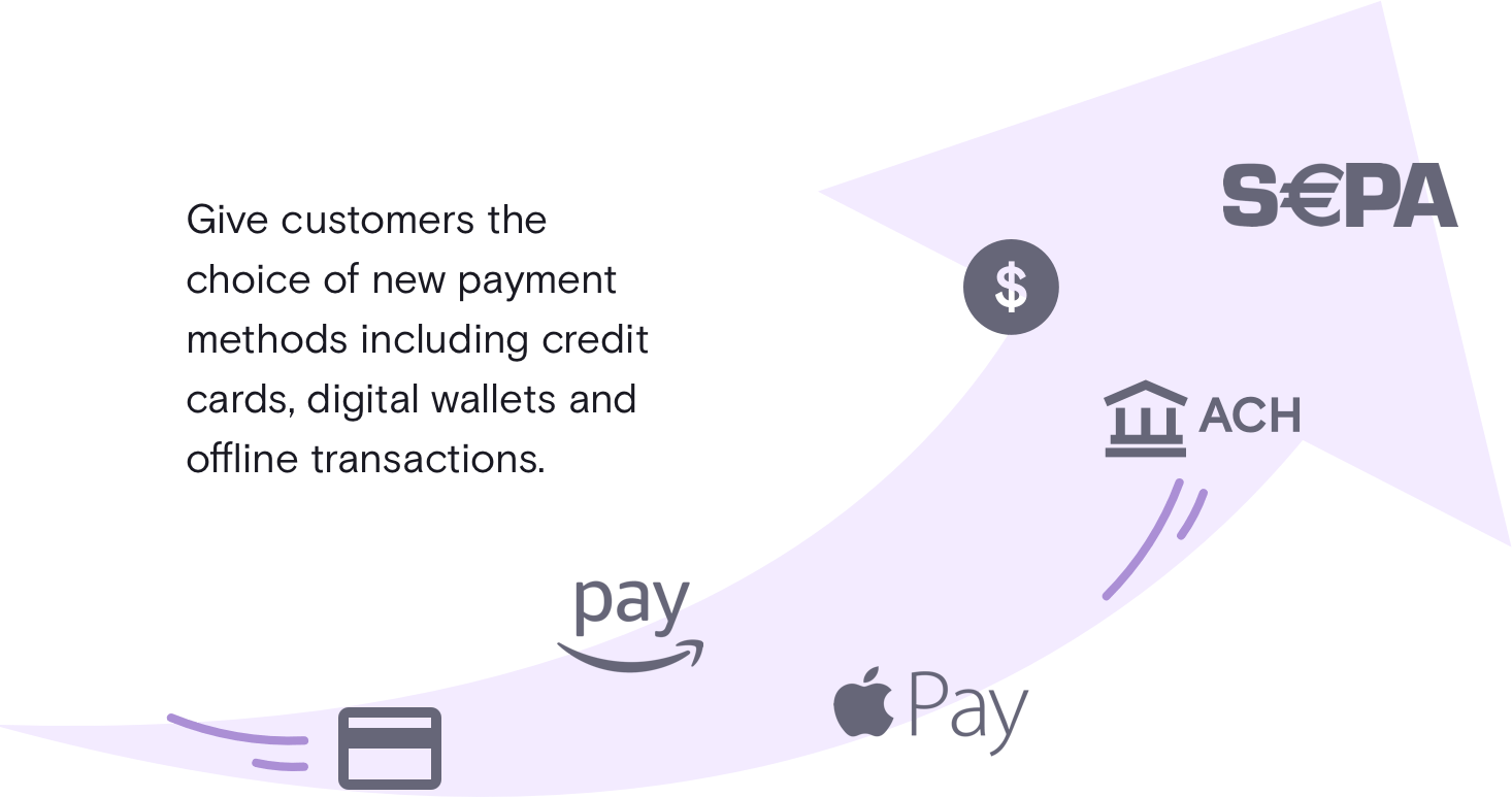 Payment Methods Supported Chargebee