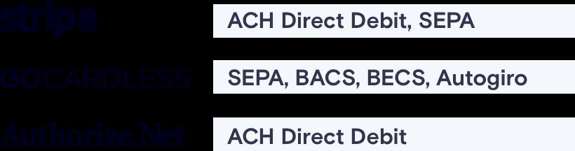 Chargebee Direct Debit
