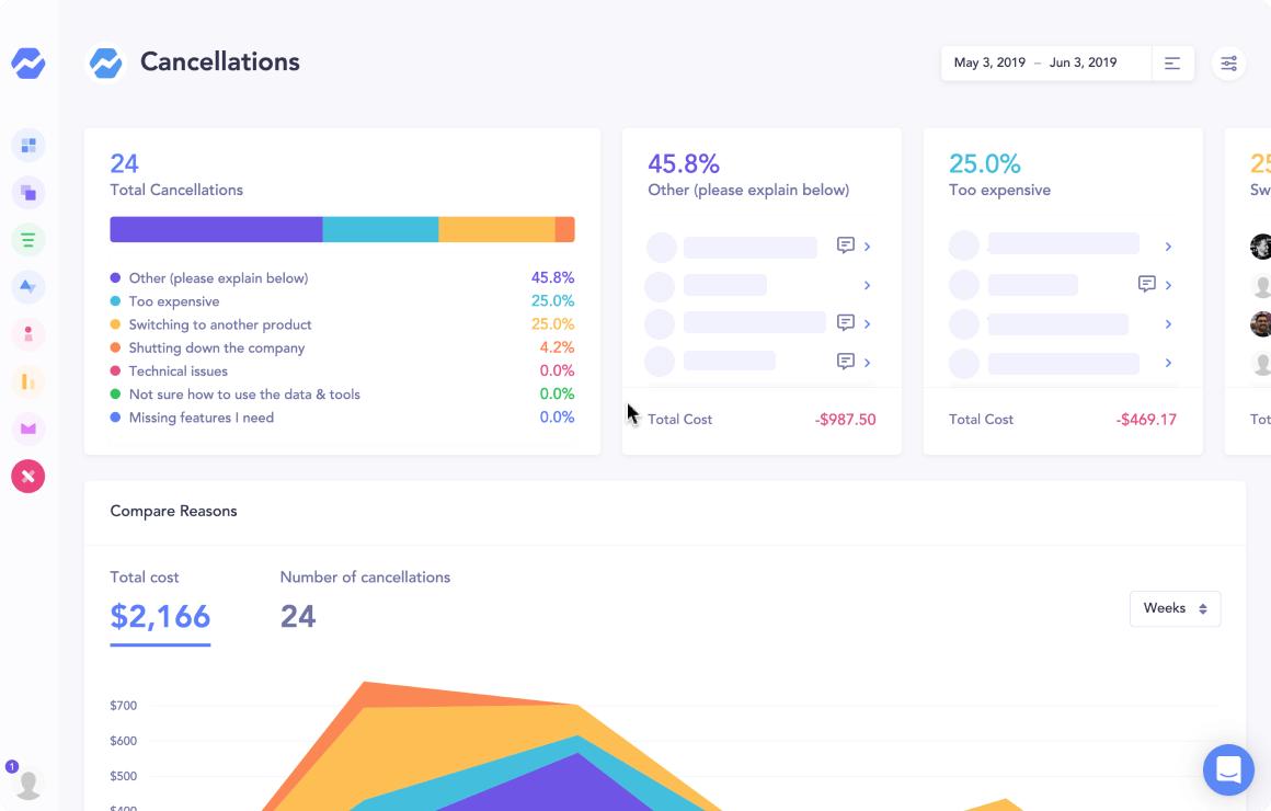 Automate revenue recognition