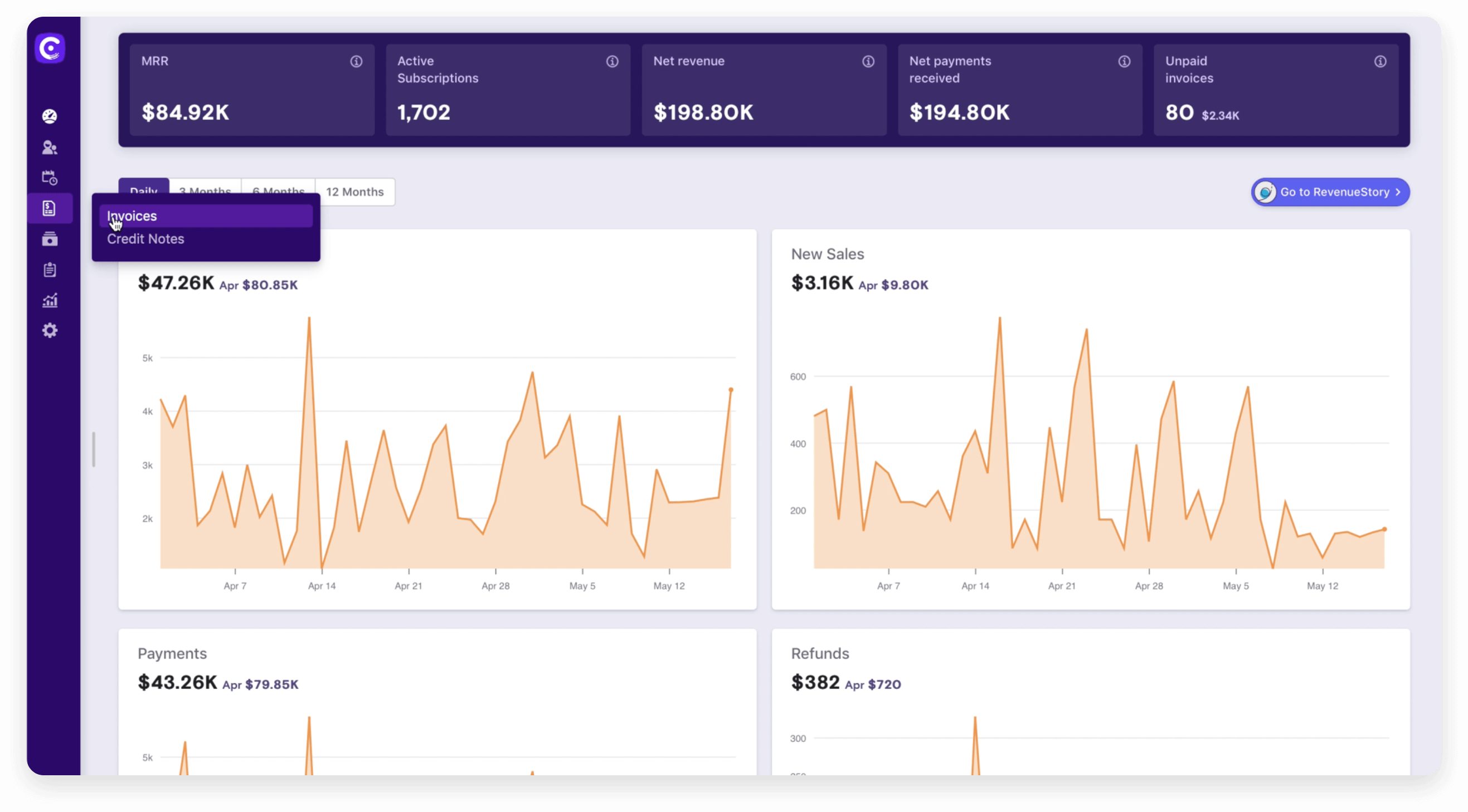 Subscription Management Dashboard