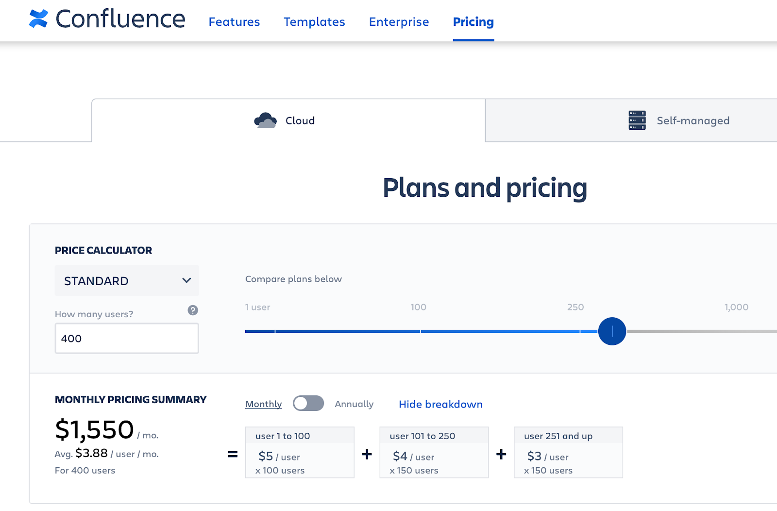 Confluence Pricing Model