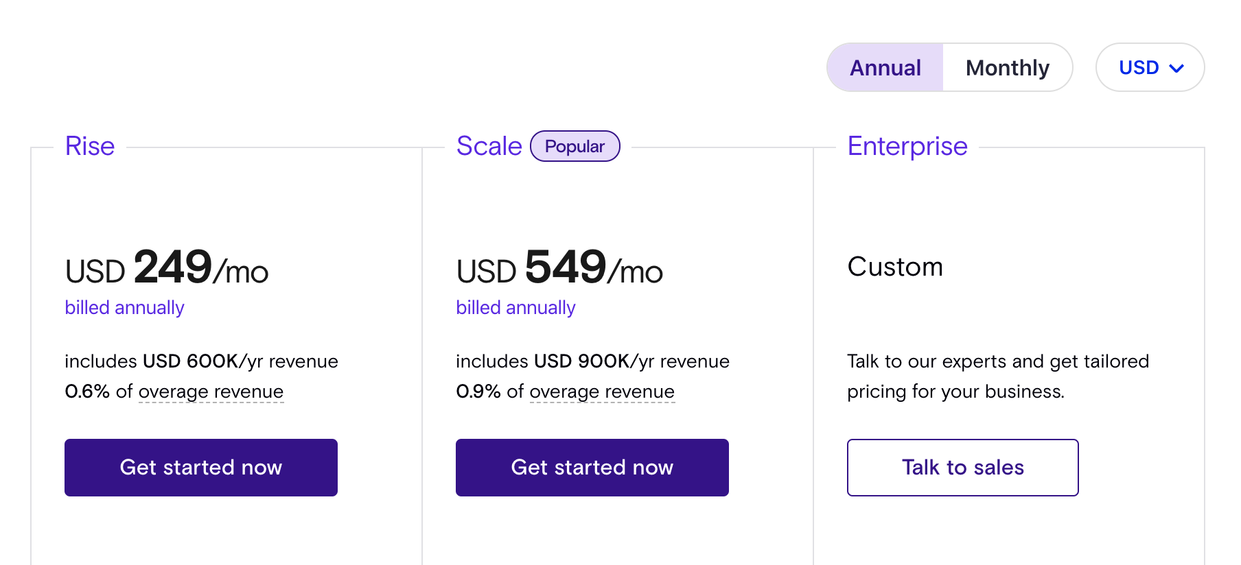Chargebee Pricing