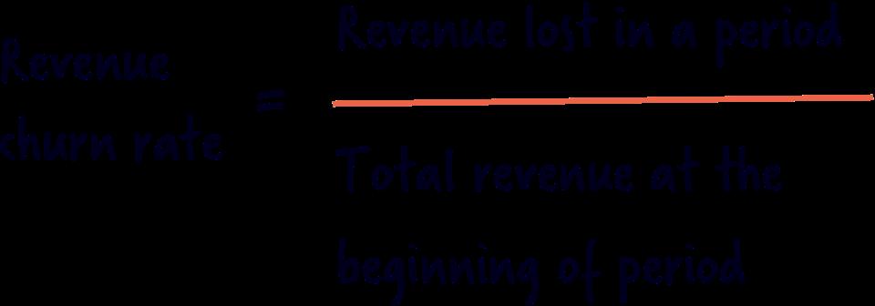 Revenue Churn Rate