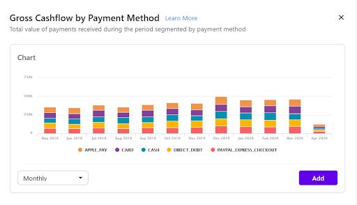 Gross cash-flow report