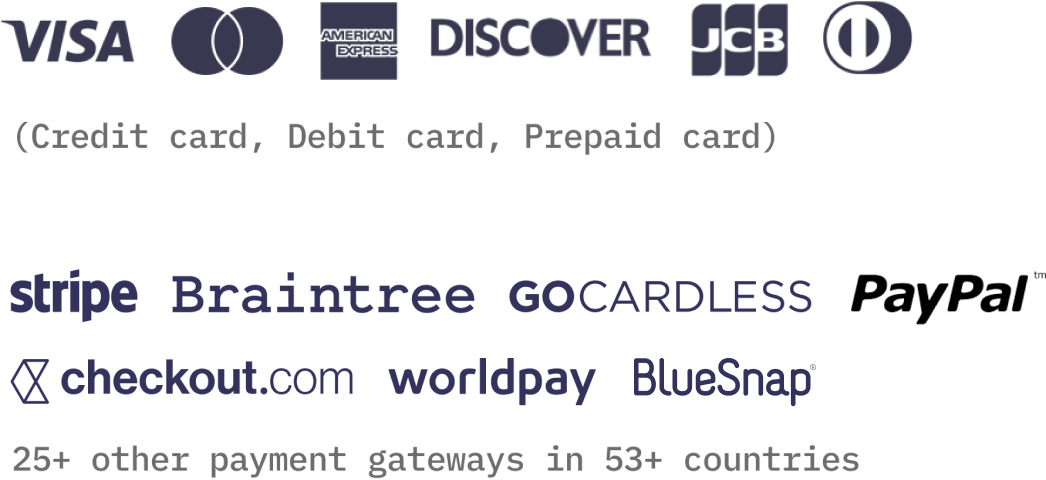 Chargebee Online Card Payments